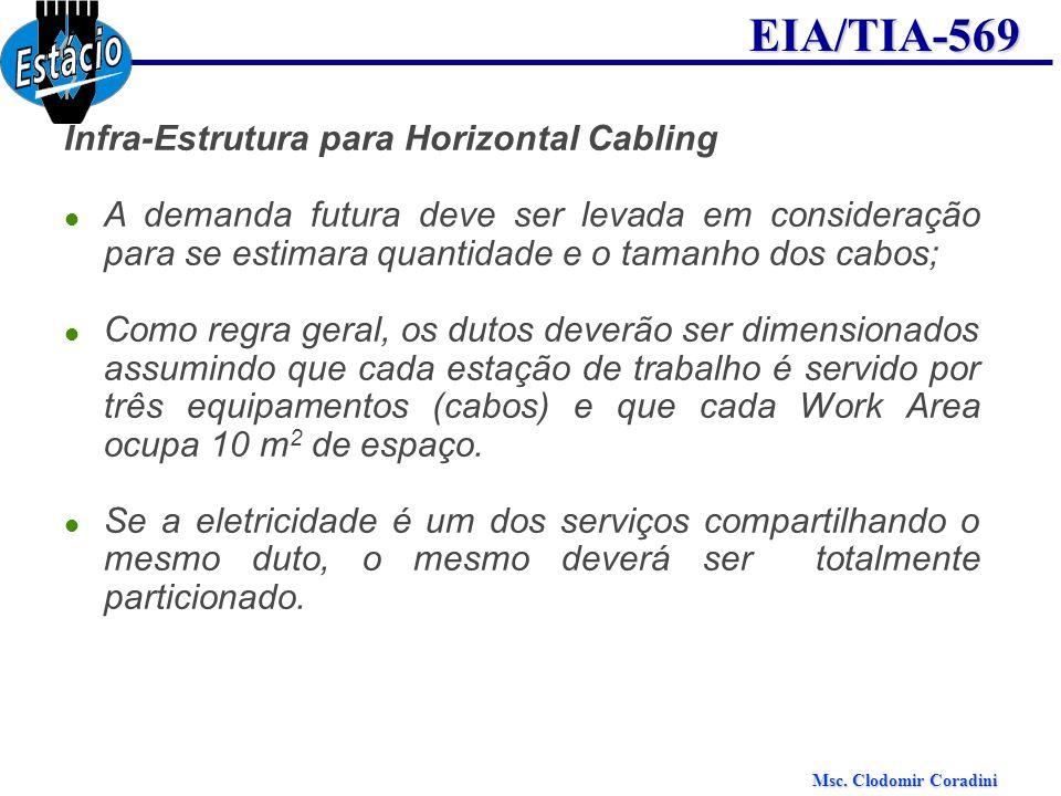 Msc. Clodomir Coradini EIA/TIA-569 Infra-Estrutura para Horizontal Cabling A demanda futura deve ser levada em consideração para se estimara quantidad