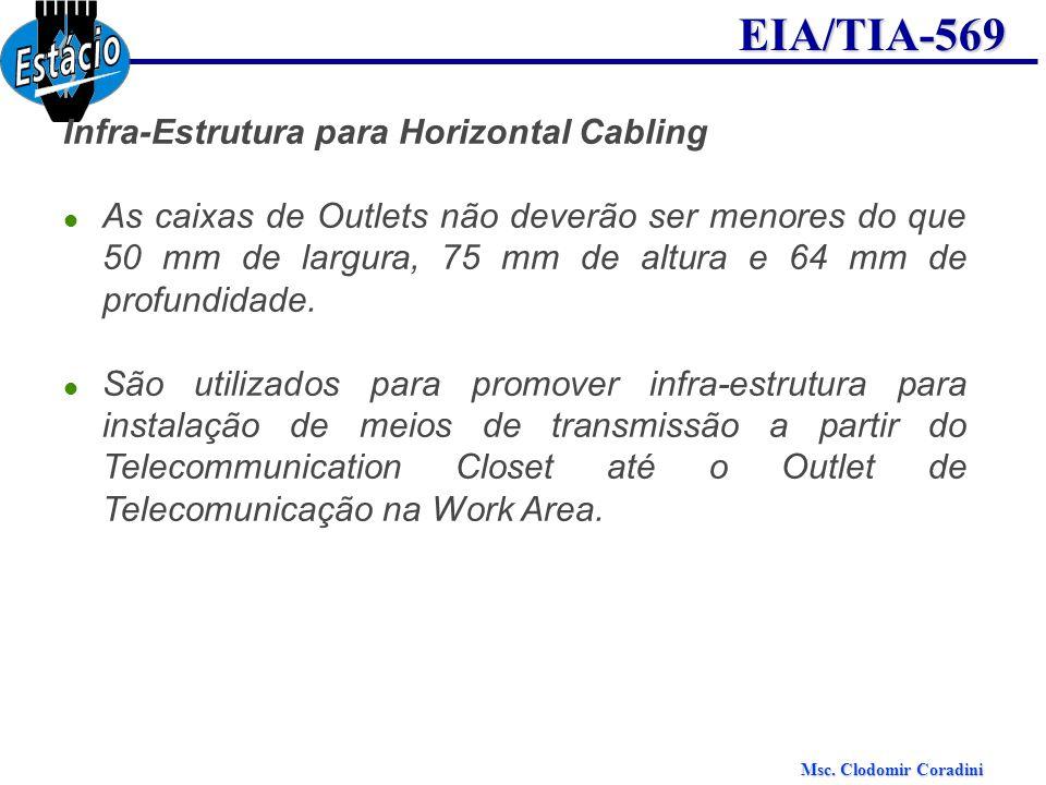 Msc. Clodomir Coradini EIA/TIA-569 Infra-Estrutura para Horizontal Cabling As caixas de Outlets não deverão ser menores do que 50 mm de largura, 75 mm