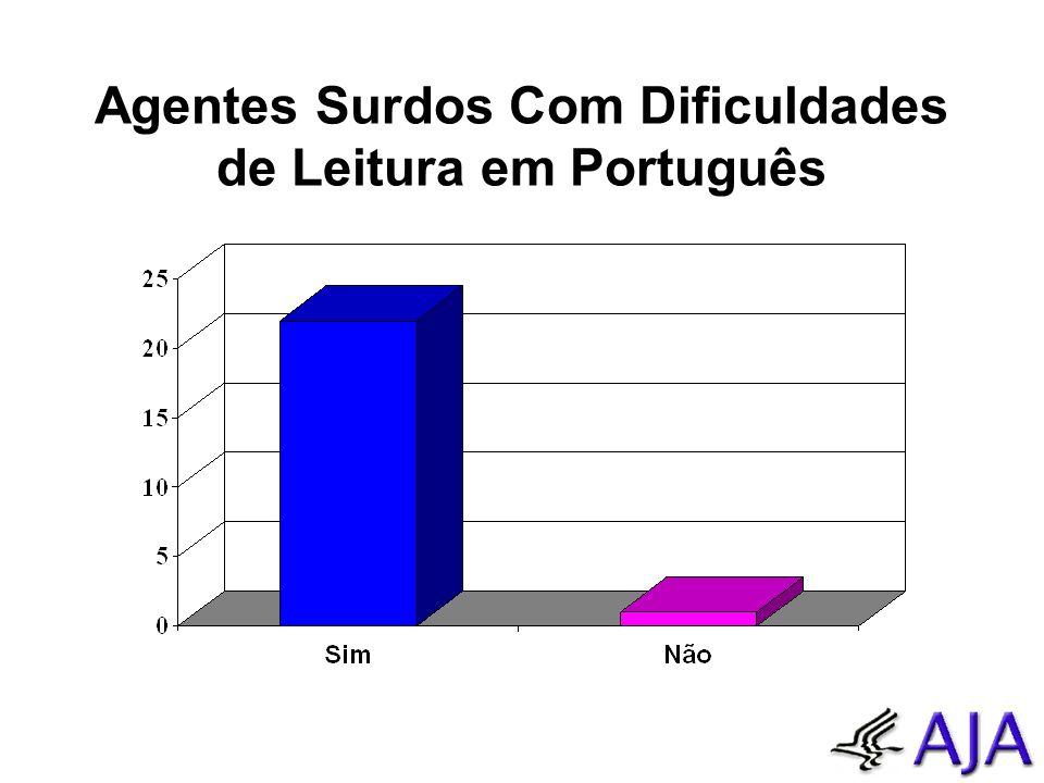 Agentes Surdos Com Dificuldades de Leitura em Português
