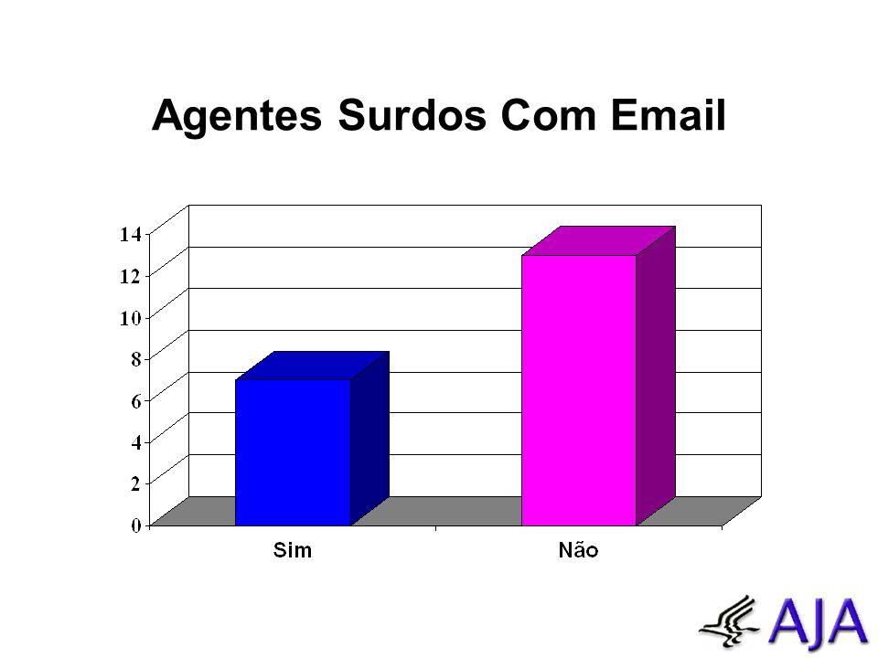 Agentes Surdos Com Email