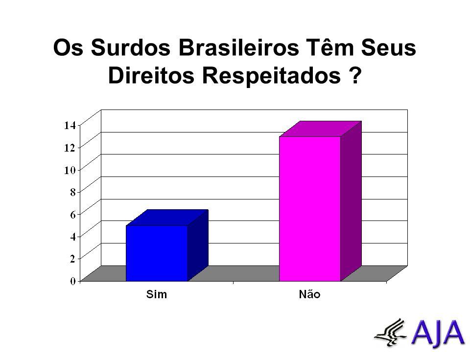 Os Surdos Brasileiros Têm Seus Direitos Respeitados ?