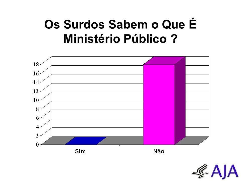 Os Surdos Sabem o Que É Ministério Público ?