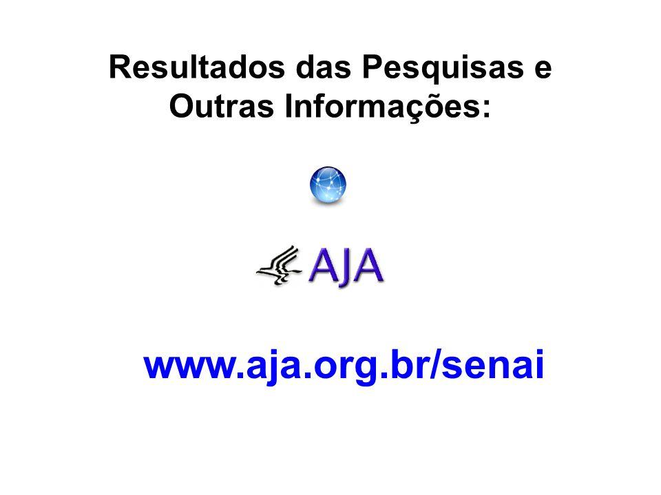 Resultados das Pesquisas e Outras Informações: www.aja.org.br/senai