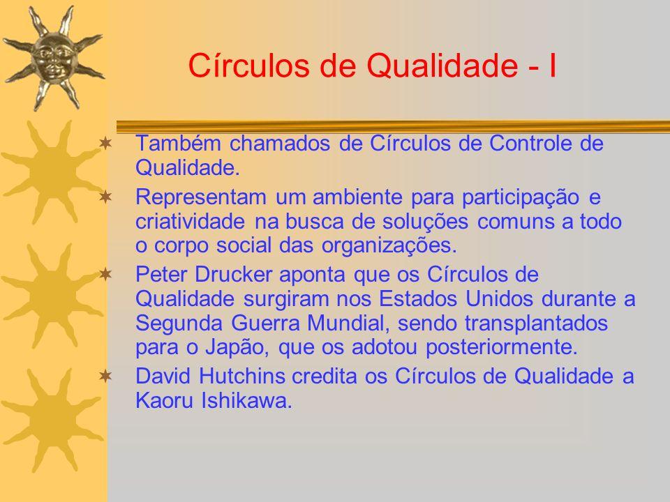 Círculos de Qualidade - I Também chamados de Círculos de Controle de Qualidade. Representam um ambiente para participação e criatividade na busca de s