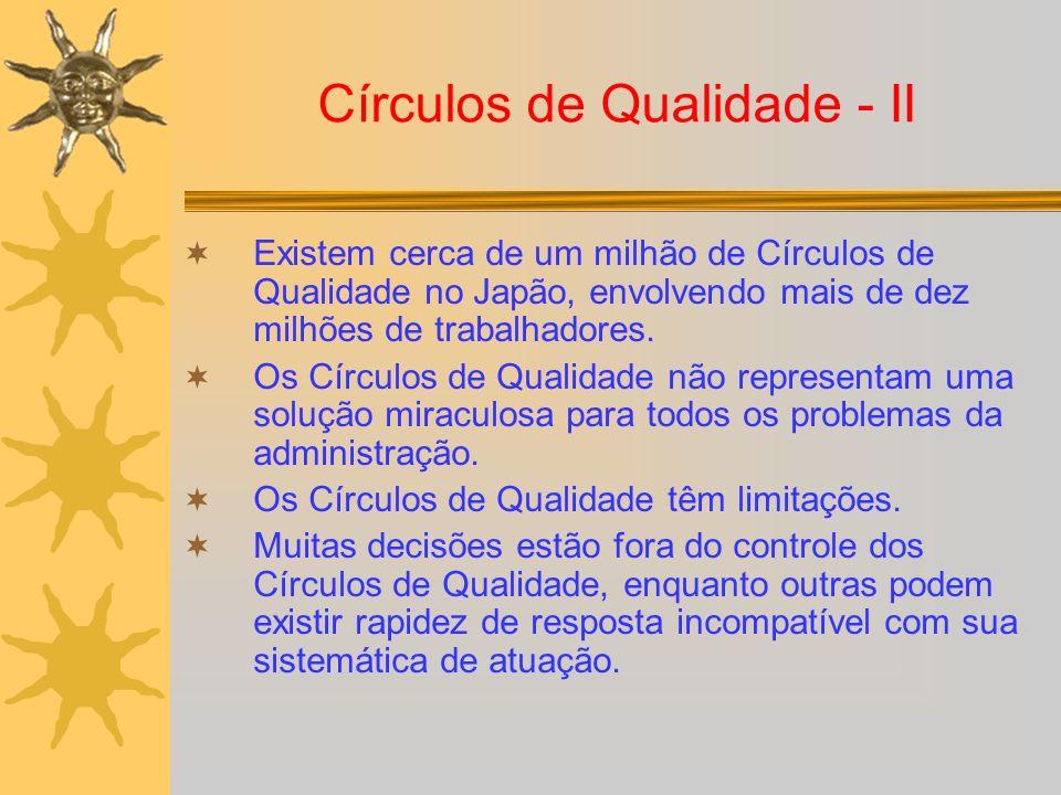 Círculos de Qualidade - II Existem cerca de um milhão de Círculos de Qualidade no Japão, envolvendo mais de dez milhões de trabalhadores. Os Círculos