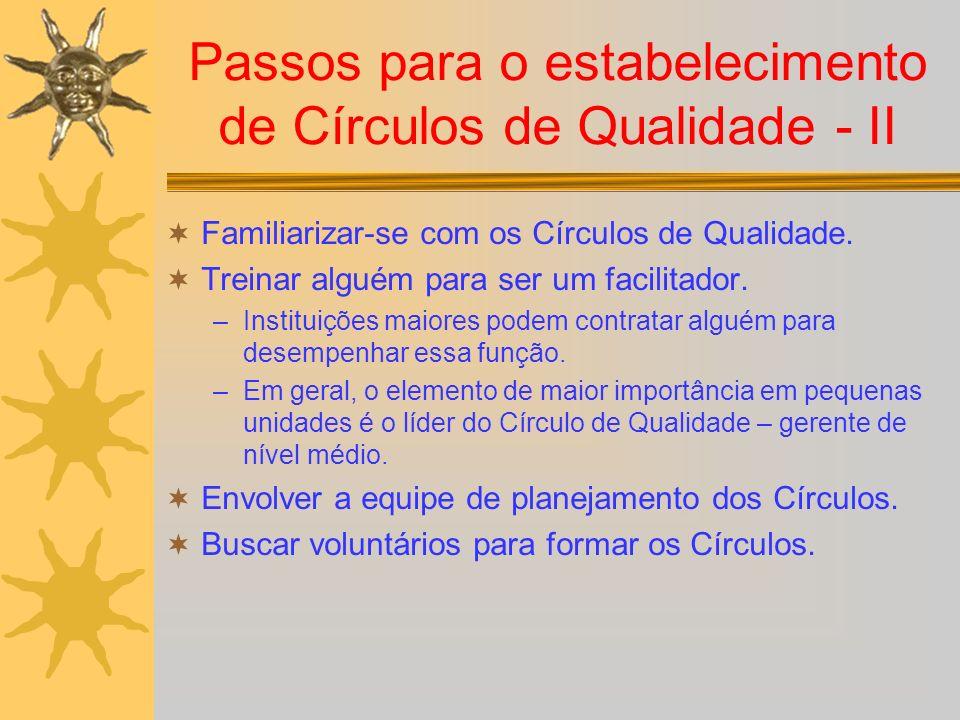 Passos para o estabelecimento de Círculos de Qualidade - II Familiarizar-se com os Círculos de Qualidade. Treinar alguém para ser um facilitador. –Ins