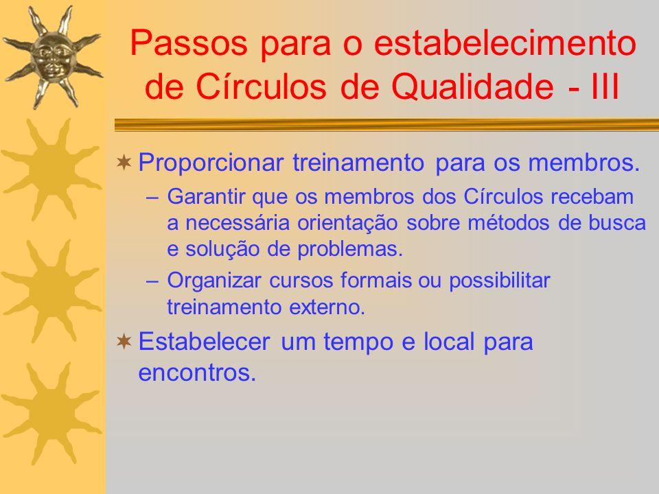 Passos para o estabelecimento de Círculos de Qualidade - III Proporcionar treinamento para os membros. –Garantir que os membros dos Círculos recebam a