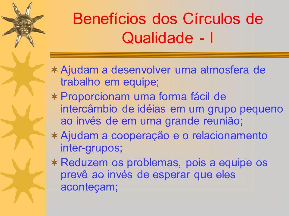 Benefícios dos Círculos de Qualidade - I Ajudam a desenvolver uma atmosfera de trabalho em equipe; Proporcionam uma forma fácil de intercâmbio de idéi