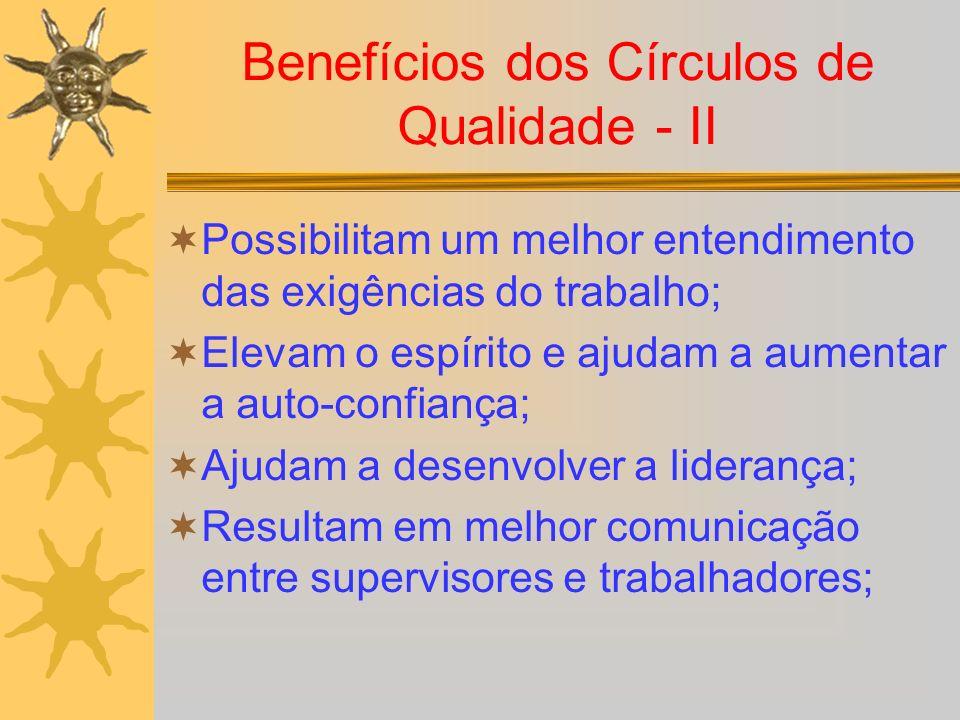 Benefícios dos Círculos de Qualidade - II Possibilitam um melhor entendimento das exigências do trabalho; Elevam o espírito e ajudam a aumentar a auto