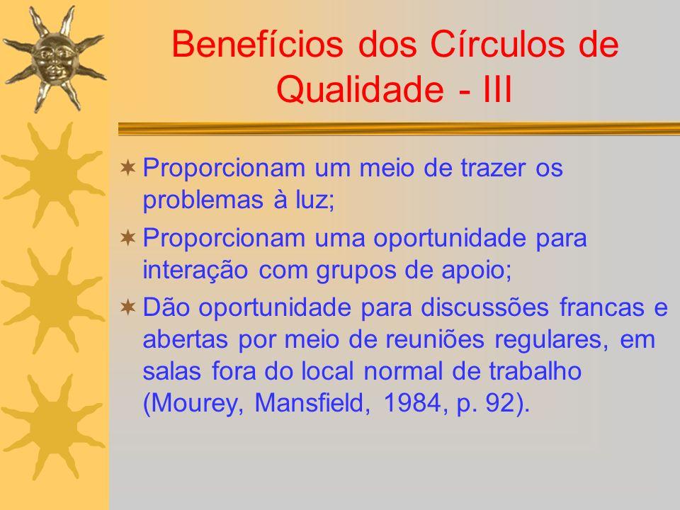Benefícios dos Círculos de Qualidade - III Proporcionam um meio de trazer os problemas à luz; Proporcionam uma oportunidade para interação com grupos