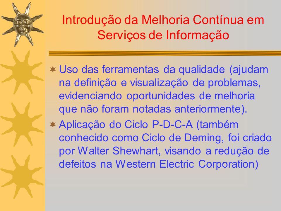 Introdução da Melhoria Contínua em Serviços de Informação Uso das ferramentas da qualidade (ajudam na definição e visualização de problemas, evidencia