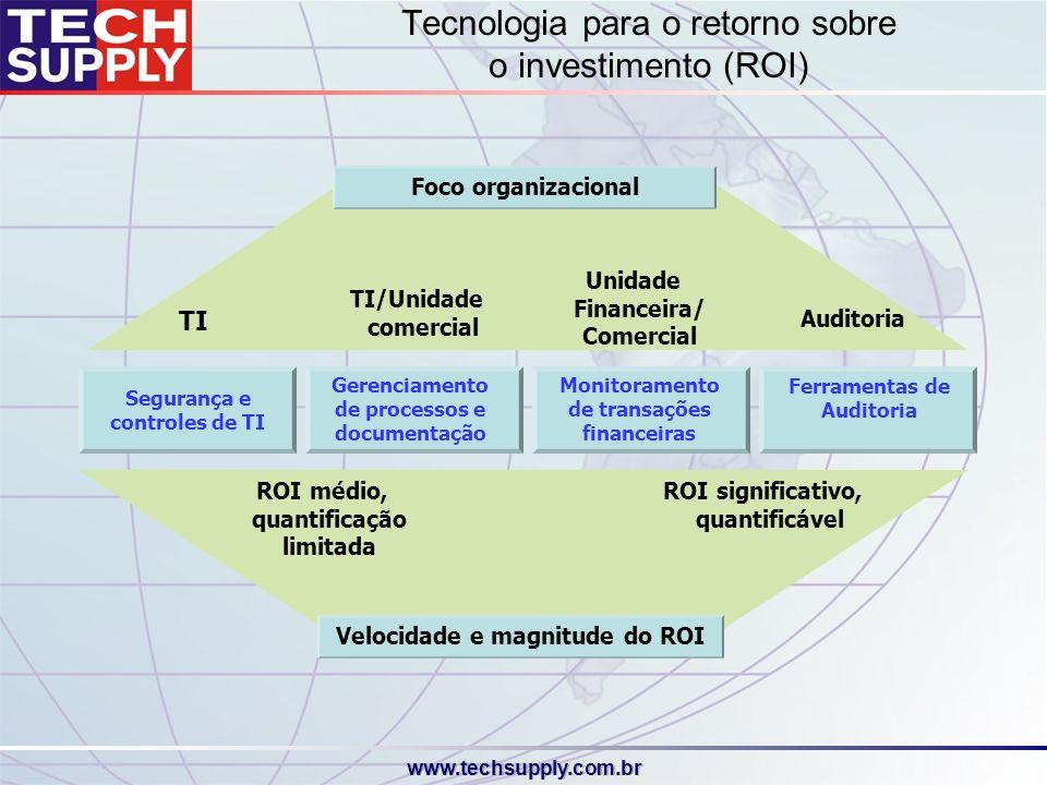 www.techsupply.com.br 80% das 500 maiores Clientes