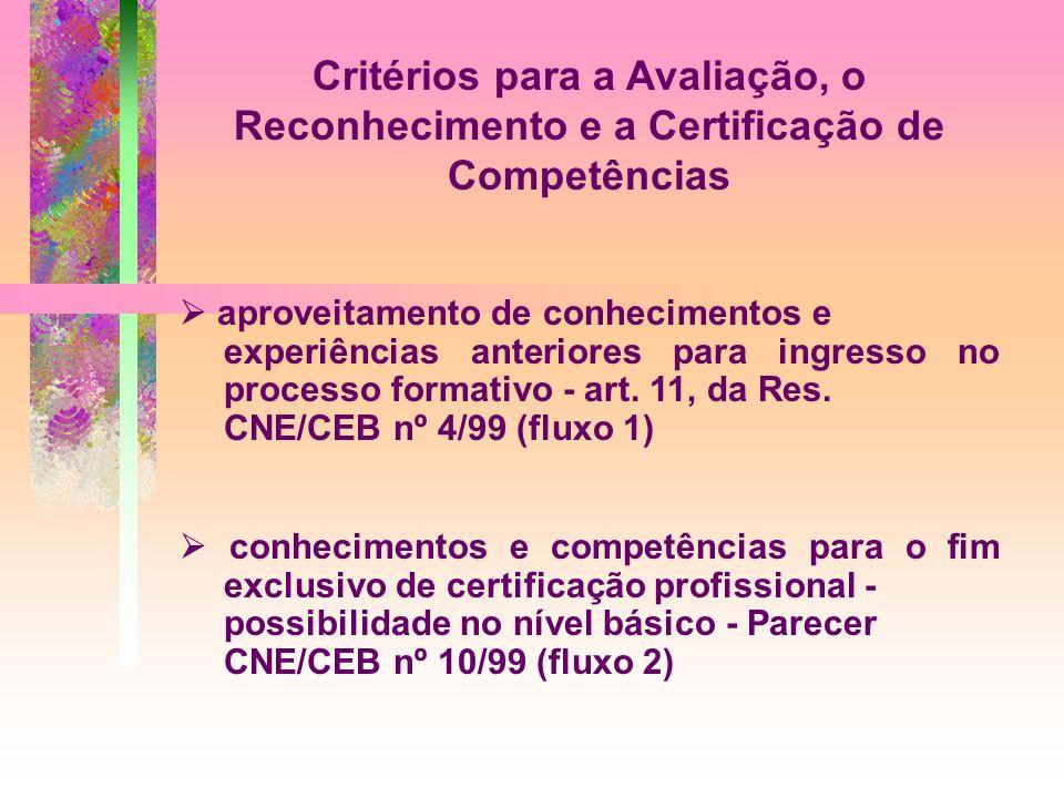 Critérios para a Avaliação, o Reconhecimento e a Certificação de Competências aproveitamento de conhecimentos e experiências anteriores para ingresso no processo formativo - art.