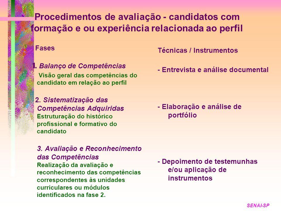 SENAI-SP Procedimentos de avaliação - candidatos com formação e ou experiência relacionada ao perfil Fases 1. Balanço de Competências Visão geral das