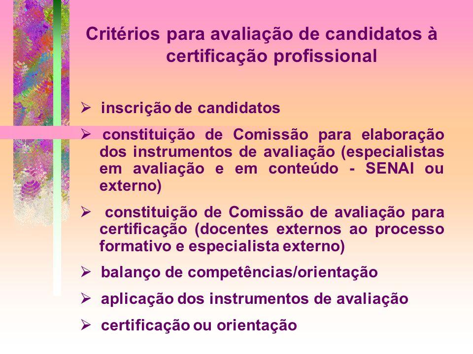 Critérios para avaliação de candidatos à certificação profissional inscrição de candidatos constituição de Comissão para elaboração dos instrumentos d