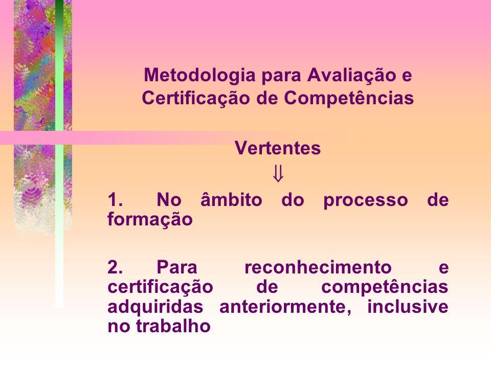 Metodologia para Avaliação e Certificação de Competências Vertentes 1.No âmbito do processo de formação 2.Para reconhecimento e certificação de compet