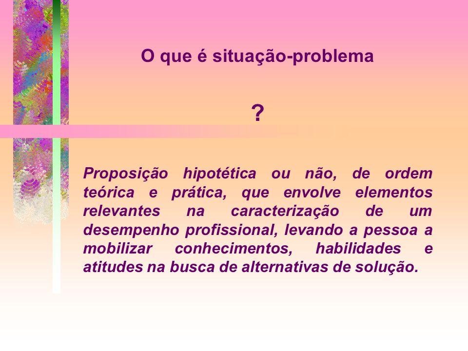 O que é situação-problema ? Proposição hipotética ou não, de ordem teórica e prática, que envolve elementos relevantes na caracterização de um desempe