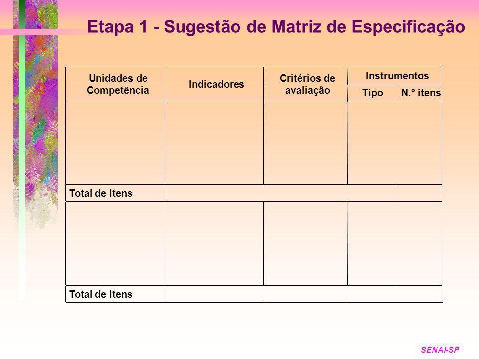 SENAI-SP Etapa 1 - Sugestão de Matriz de Especificação