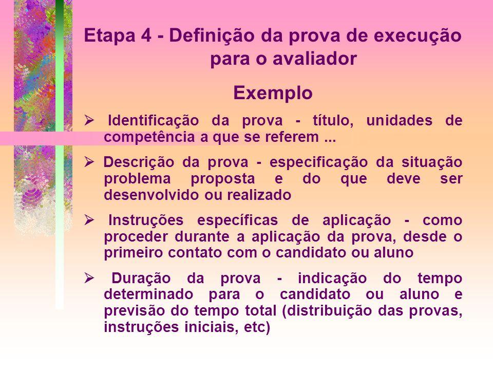 Etapa 4 - Definição da prova de execução para o avaliador Exemplo Identificação da prova - título, unidades de competência a que se referem... Descriç