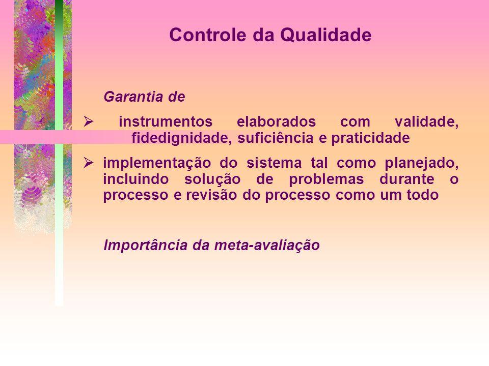Controle da Qualidade Garantia de instrumentos elaborados com validade, fidedignidade, suficiência e praticidade implementação do sistema tal como planejado, incluindo solução de problemas durante o processo e revisão do processo como um todo Importância da meta-avaliação