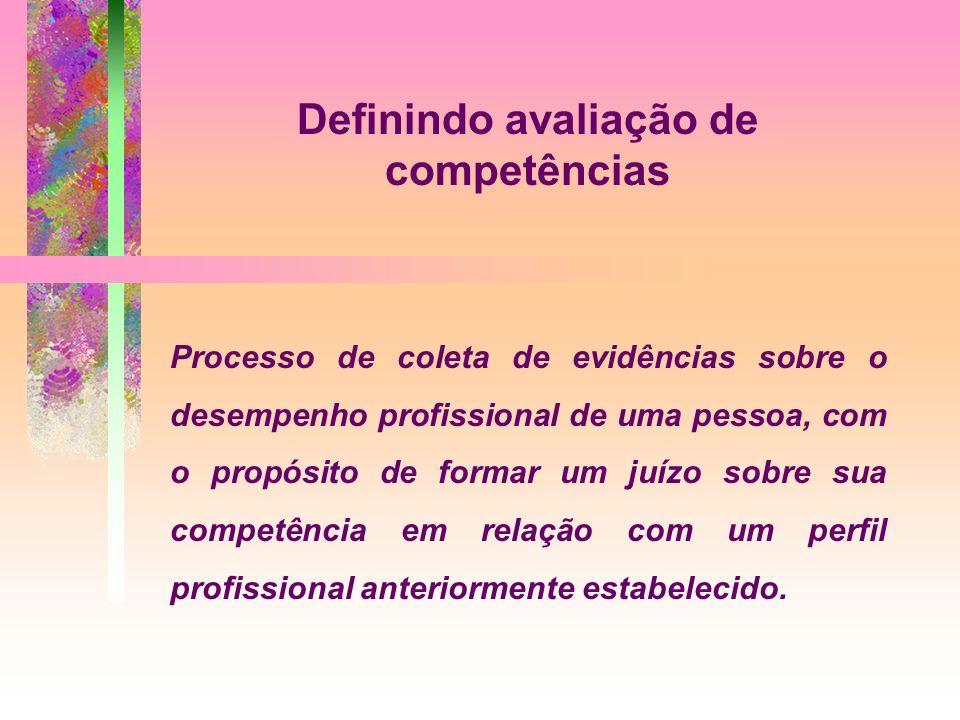 Definindo avaliação de competências Processo de coleta de evidências sobre o desempenho profissional de uma pessoa, com o propósito de formar um juízo sobre sua competência em relação com um perfil profissional anteriormente estabelecido.