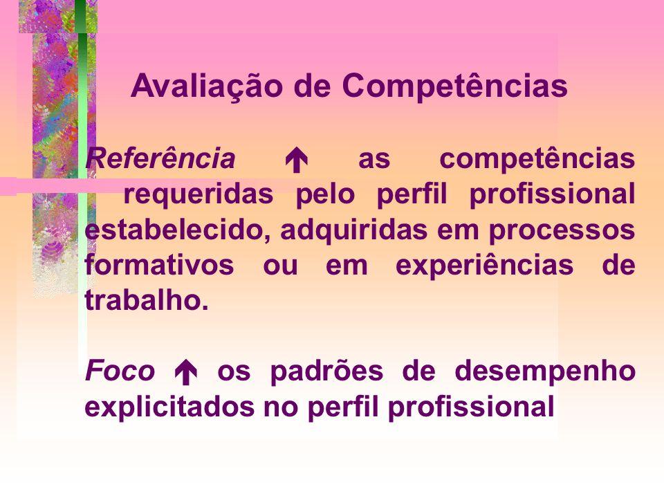 Avaliação de Competências Referência as competências requeridas pelo perfil profissional estabelecido, adquiridas em processos formativos ou em experiências de trabalho.