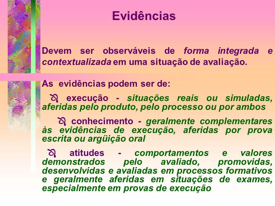 Evidências Devem ser observáveis de forma integrada e contextualizada em uma situação de avaliação. As evidências podem ser de: execução - situações r