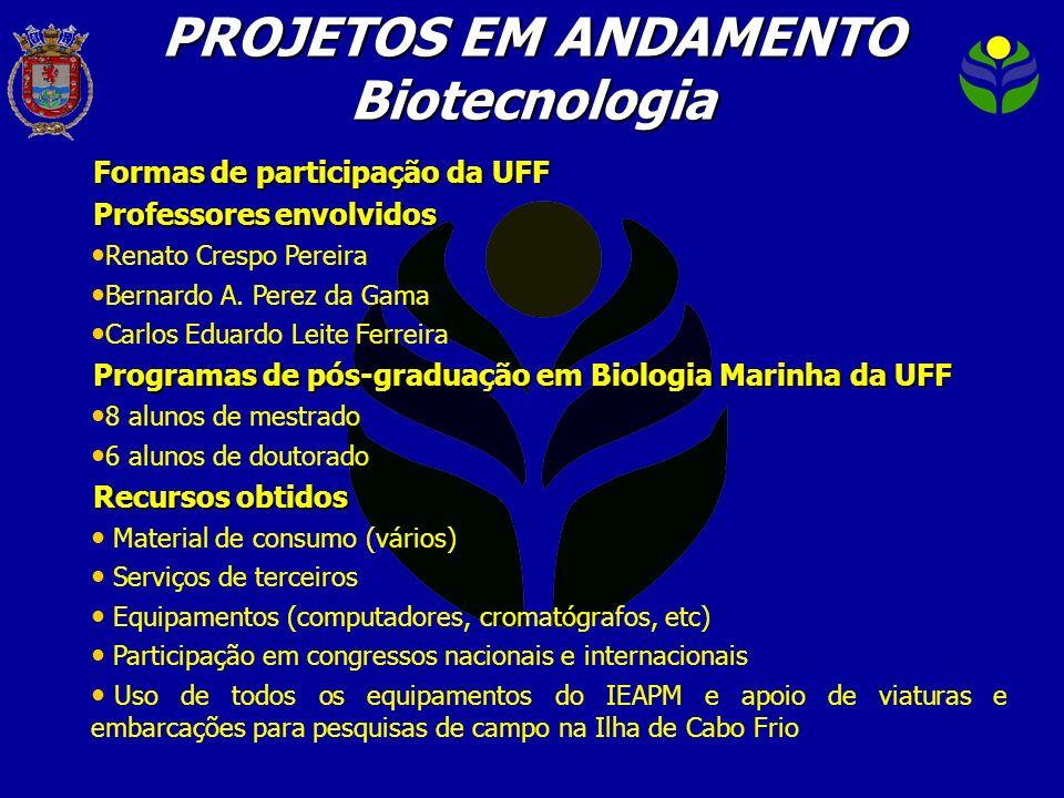 Formas de participação da UFF Professores envolvidos Renato Crespo Pereira Bernardo A. Perez da Gama Carlos Eduardo Leite Ferreira Programas de pós-gr