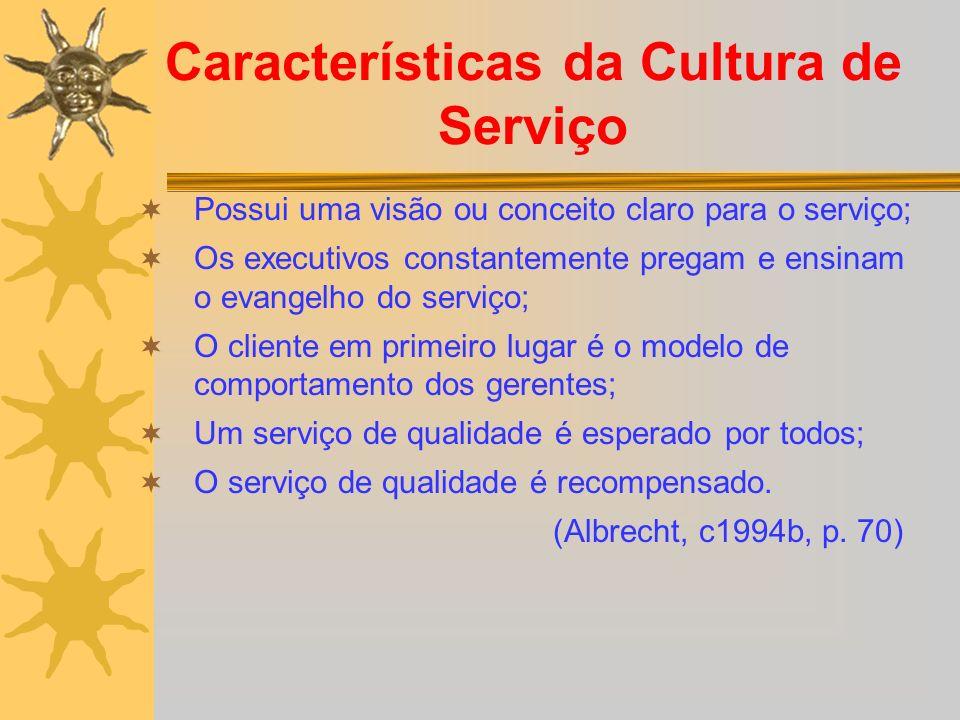 Características da Cultura de Serviço Possui uma visão ou conceito claro para o serviço; Os executivos constantemente pregam e ensinam o evangelho do