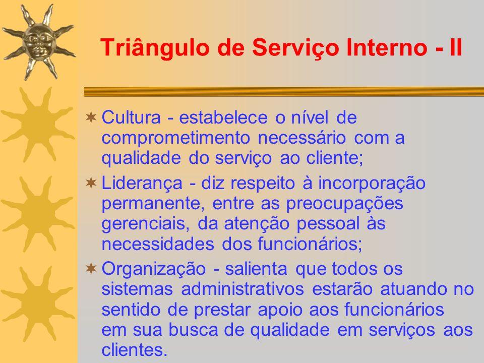 Triângulo de Serviço Interno - II Cultura - estabelece o nível de comprometimento necessário com a qualidade do serviço ao cliente; Liderança - diz re
