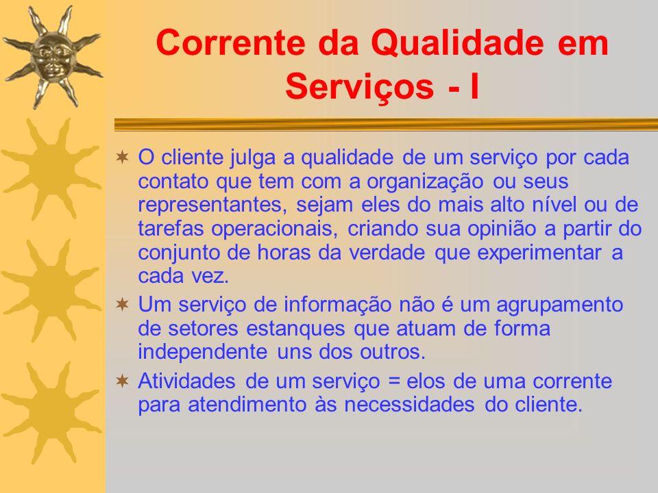 Corrente da Qualidade em Serviços - I O cliente julga a qualidade de um serviço por cada contato que tem com a organização ou seus representantes, sej