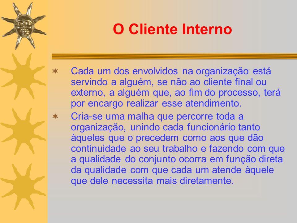 O Cliente Interno Cada um dos envolvidos na organização está servindo a alguém, se não ao cliente final ou externo, a alguém que, ao fim do processo,