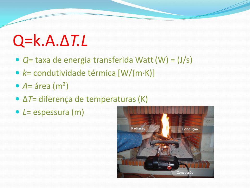 Q=k.A.ΔT.L Q= taxa de energia transferida Watt (W) = (J/s) k= condutividade térmica [W/(m·K)] A= área (m²) ΔT= diferença de temperaturas (K) L= espess