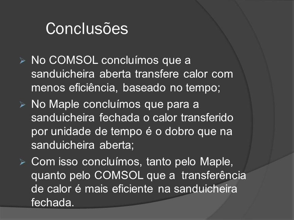 Conclusões No COMSOL concluímos que a sanduicheira aberta transfere calor com menos eficiência, baseado no tempo; No Maple concluímos que para a sandu