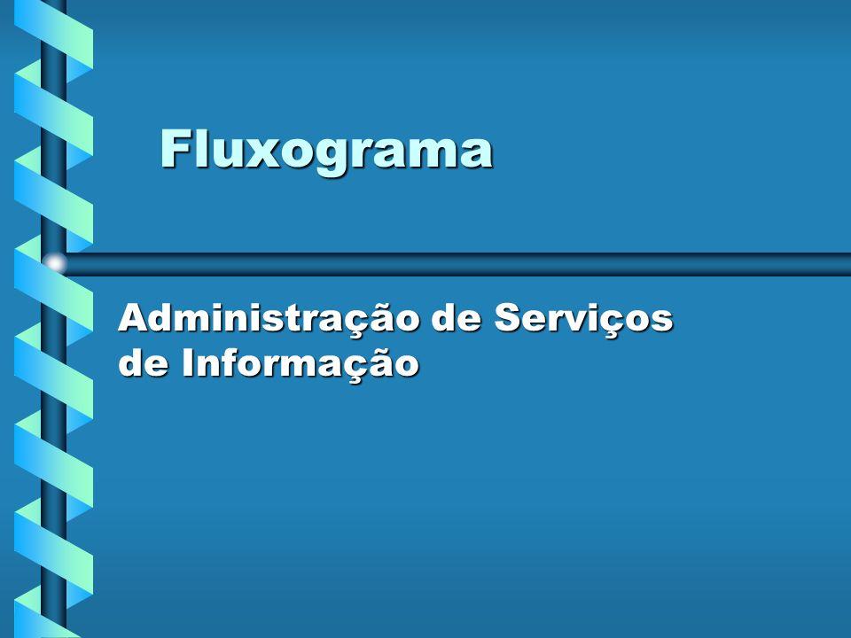 Fluxograma Fluxograma Administração de Serviços de Informação