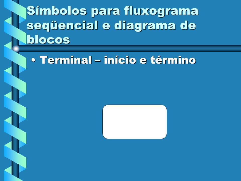 Símbolos para fluxograma seqüencial e diagrama de blocos Terminal – início e términoTerminal – início e término