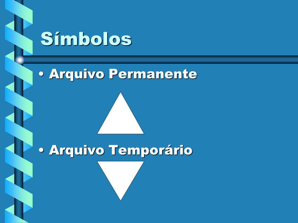 Símbolos Arquivo PermanenteArquivo Permanente Arquivo TemporárioArquivo Temporário