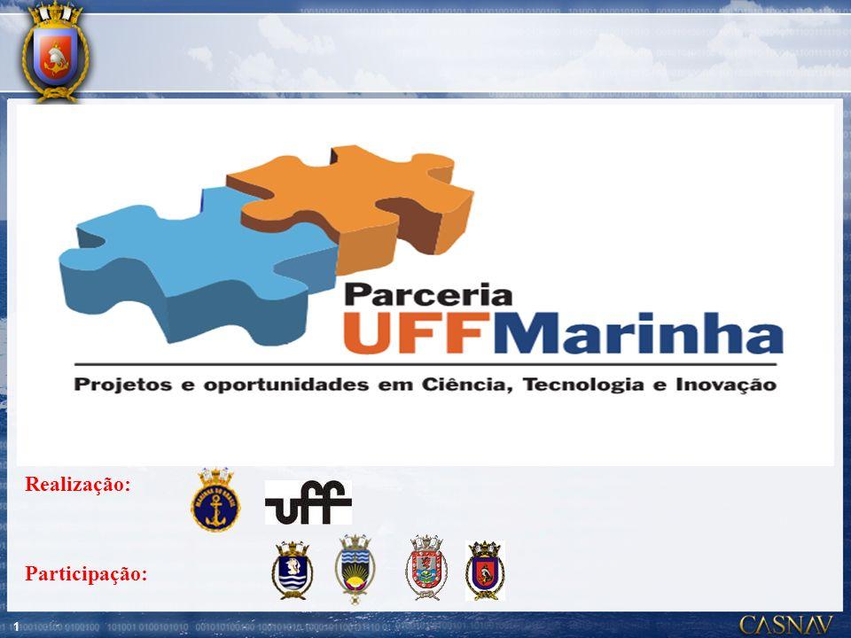 12 Principais projetos em andamento 2010-2011 - Avaliação Operacional dos seguintes meios e sistemas: -Corveta Barroso; -Aeronave SH-70; -Navio Patrulha Classe Macaé.