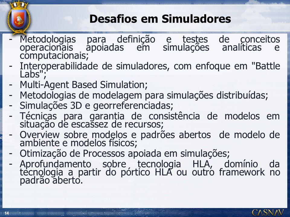 14 Desafios em Simuladores -Metodologias para definição e testes de conceitos operacionais apoiadas em simulações analíticas e computacionais; -Intero