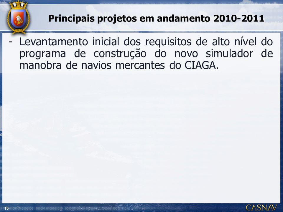 15 Principais projetos em andamento 2010-2011 -Levantamento inicial dos requisitos de alto nível do programa de construção do novo simulador de manobr