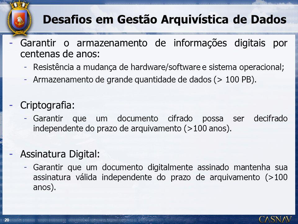 20 Desafios em Gestão Arquivística de Dados -Garantir o armazenamento de informações digitais por centenas de anos: -Resistência a mudança de hardware
