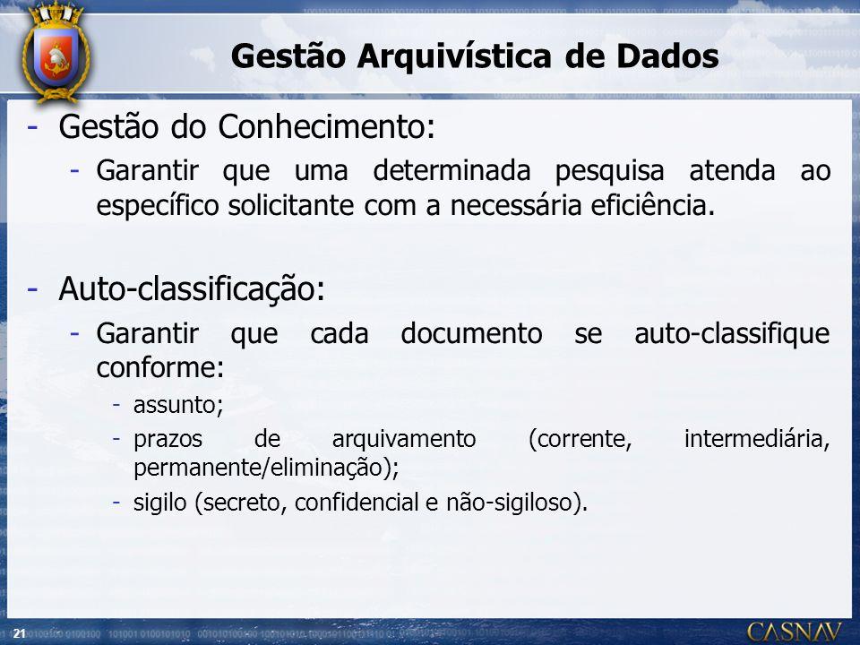 21 Gestão Arquivística de Dados -Gestão do Conhecimento: -Garantir que uma determinada pesquisa atenda ao específico solicitante com a necessária efic