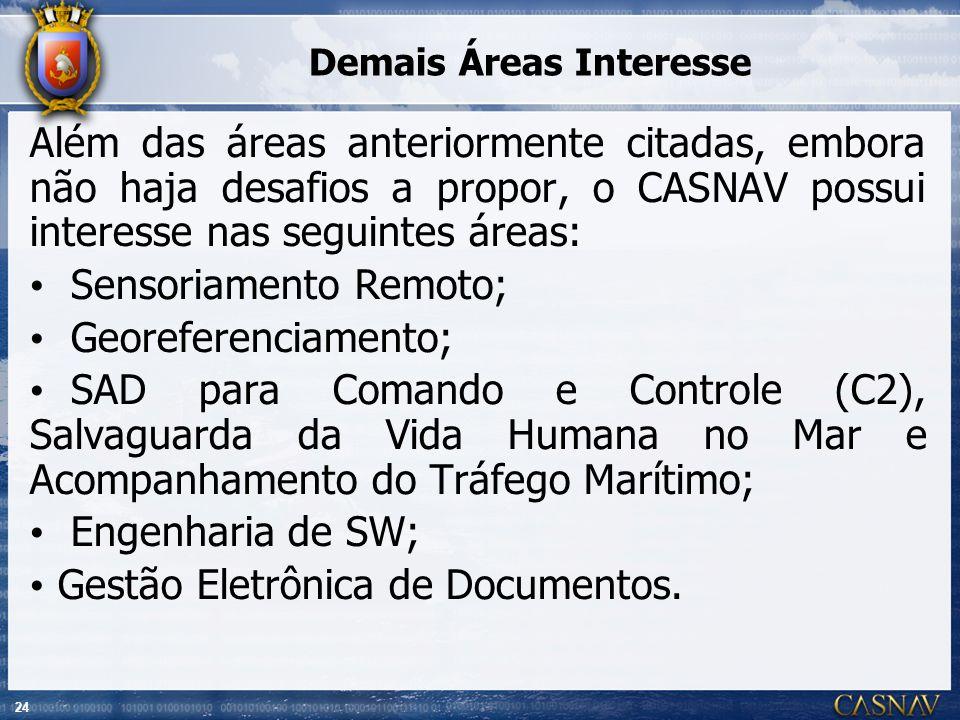 24 Demais Áreas Interesse Além das áreas anteriormente citadas, embora não haja desafios a propor, o CASNAV possui interesse nas seguintes áreas: Sens