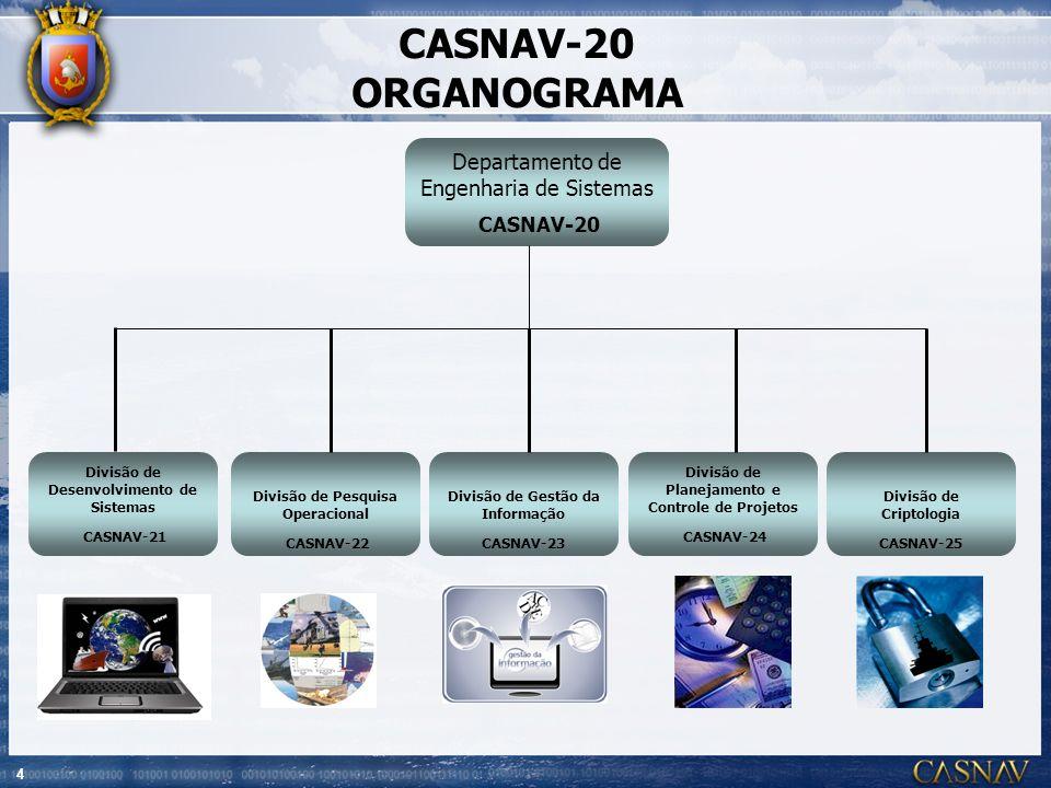 4 CASNAV-20 ORGANOGRAMA Divisão de Criptologia CASNAV-25 Divisão de Gestão da Informação CASNAV-23 Departamento de Engenharia de Sistemas CASNAV-20 Di