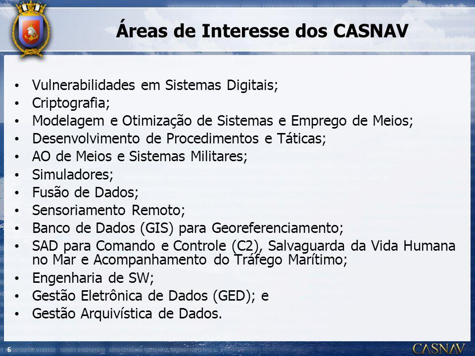 6 Áreas de Interesse dos CASNAV Vulnerabilidades em Sistemas Digitais; Criptografia; Modelagem e Otimização de Sistemas e Emprego de Meios; Desenvolvi