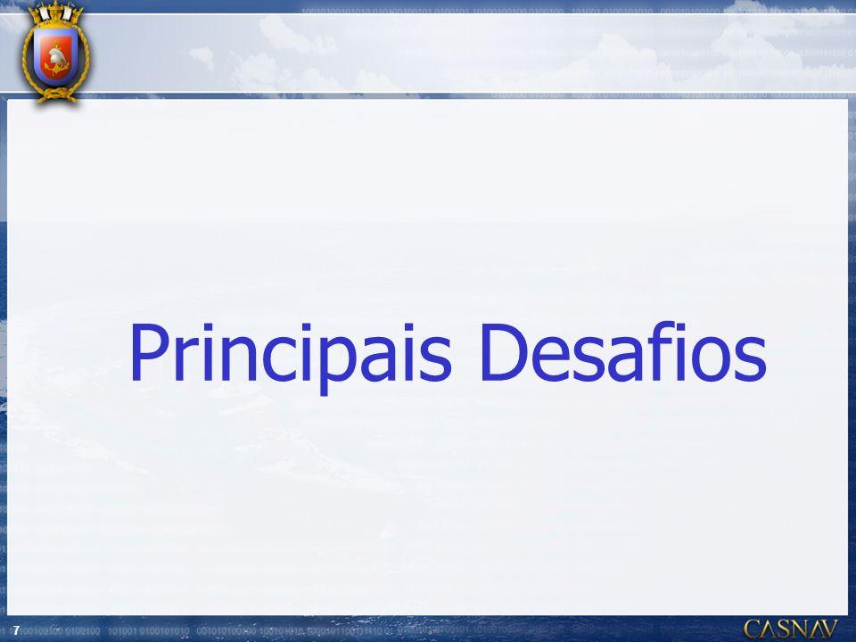 18 Principais projetos em andamento 2010-2011 -Sistema de Monitoramento da Amazônia Azul e Frota Mercante nacional (MAZFM) -Desenvolvimento módulos de software para ampliar as funcionalidades dos atuais sistemas de monitoração do tráfego aquaviário (MAZFM – SAR); -Desenvolver um Módulo de Visualização, Qualidade de Serviço e Monitoração para o Centro Regional de Dados para o Sistema LRIT (MAZFM – CERDAIM); -Desenvolver um Framework para Apresentação Gráfica de Dados Geográficos, sobre mapas em interfaces web (MAZFM – GEONAV)