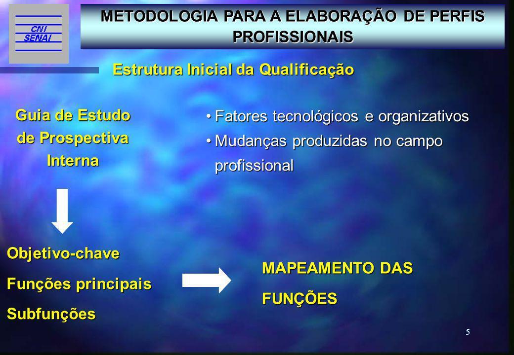 16 Subfase 4 – Identificação das Unidades de Qualificação UQ1: CRIAÇÃO UQ2: CRIAÇÃO E INDUSTRIALIZAÇÃO UQ3: CRIAÇÃO, INDUSTRIALIZAÇÃO E DISTRIBUIÇÃO.
