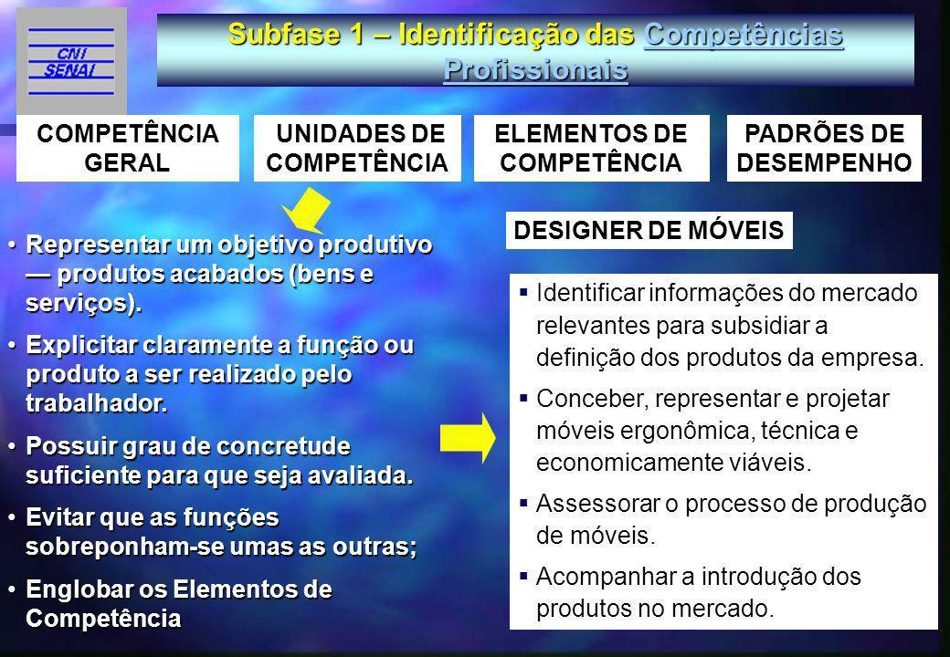 10 Subfase 1 – Identificação das Competências Profissionais Competências ProfissionaisCompetências Profissionais Conceber, representar e projetar móveis ergonômica, técnica e economicamente viáveis.