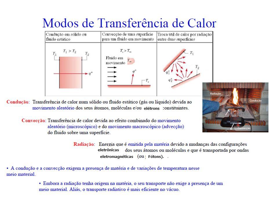 CONDUÇÃO BIDIMENSIONAL EM REGIME ESTACIONÁRIO Qual a potência necessária para manter a temperatura da esfera igual a 5 ºC.