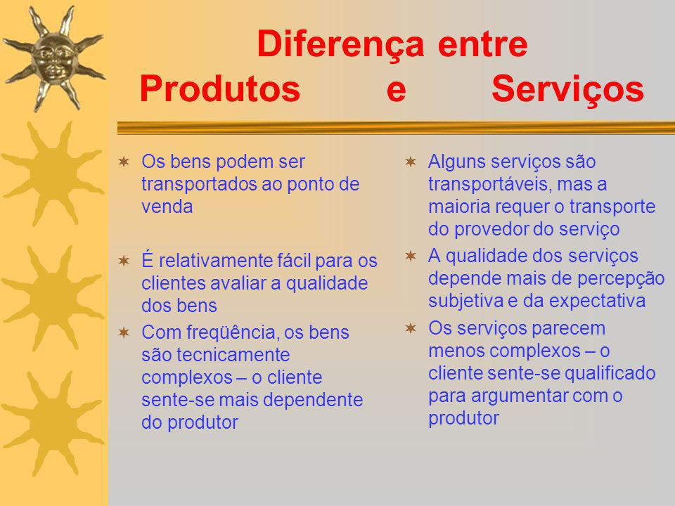 Diferença entre Produtos e Serviços Os bens podem ser transportados ao ponto de venda É relativamente fácil para os clientes avaliar a qualidade dos b
